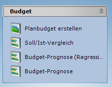 Prosaldo Money Budget Üebersicht