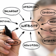 Webseitenwartung